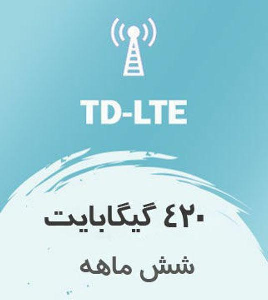 تصویر از اینترنت ثابت TD-LTE، شش ماهه ۴۲۰ گیگ با سرعت ۱ تا ۴۰ مگ